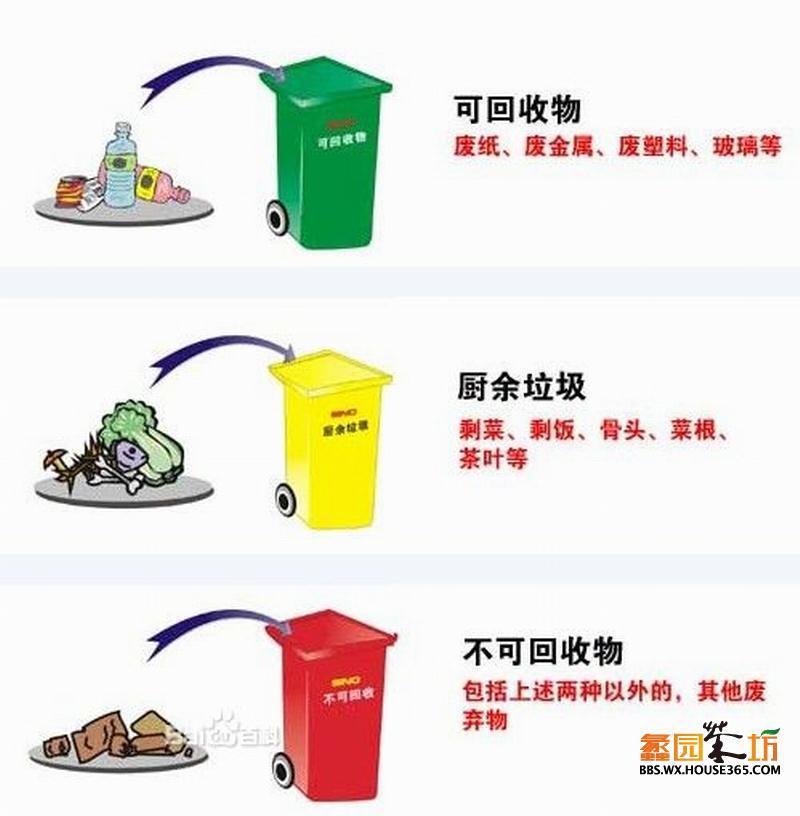 国外的垃圾分类桶,按颜色分类.